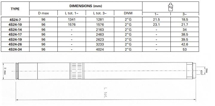 Bơm chìm giếng khoan 4inch Pentax 4S 24-14 - 3kW-4Hp