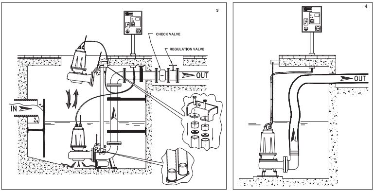 Máy bơm chìm nước thải Pentax 3HP DM310